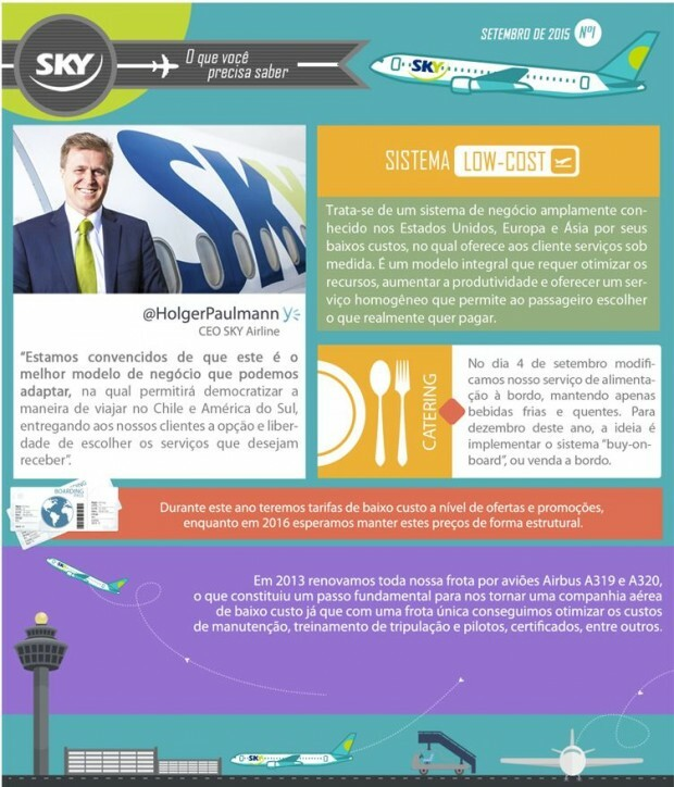 sky-airline-low-cost